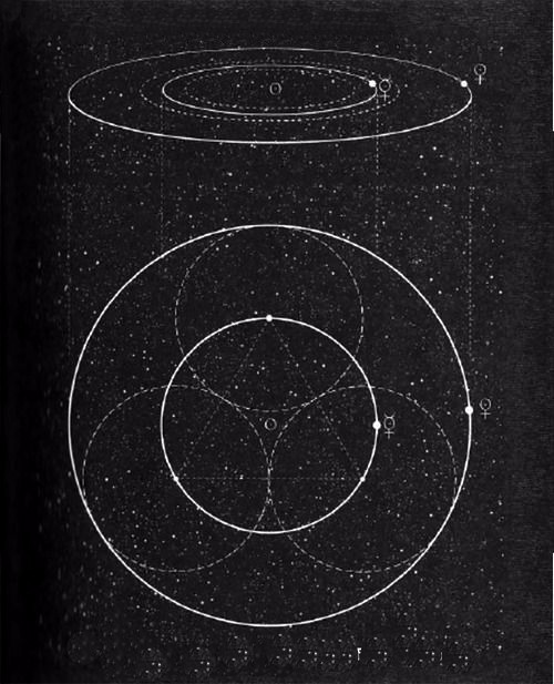 123880448201 - chaosophia218 john martineau planets in our